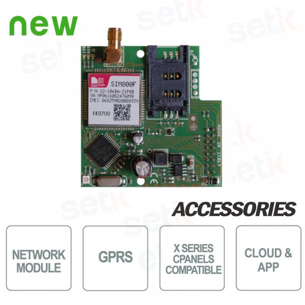 Modulo per comunicazioni su rete GPRS - AMC