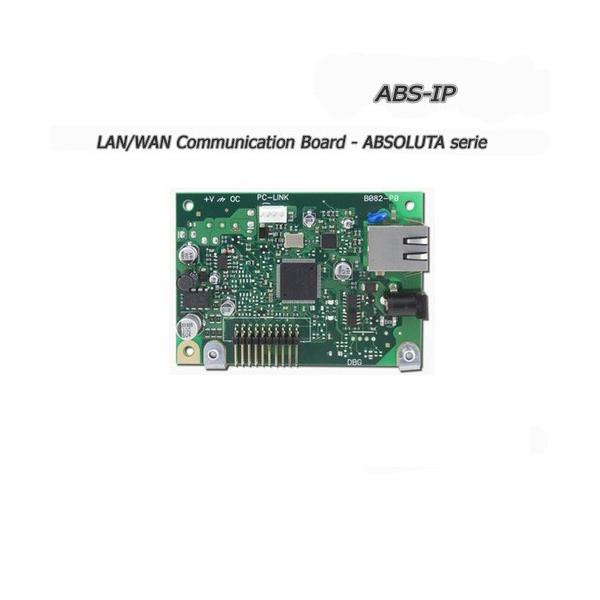 Scheda di Comunicazione  LAN/WAN per Serie ABSOLUTA - BENTEL
