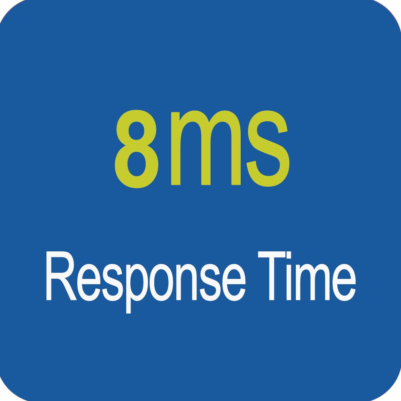 Tempo di risposta 8ms